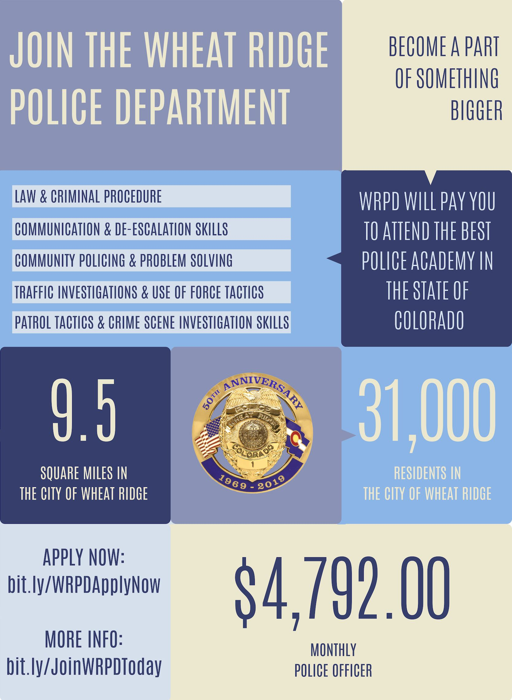 WRPD recruitment 2019